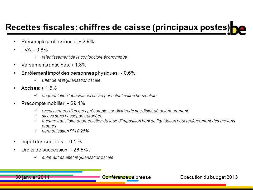 4 Régularisation fiscale La Régularisation fiscale a été inscrite pour 488 millions d euros dans le budget 2013, mais rapportera 813 millions.
