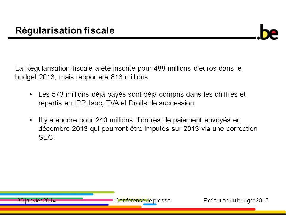 5 Niveau de la dette au 31/12/2013 30 janvier 2014Conférence de presseExécution du budget 2013