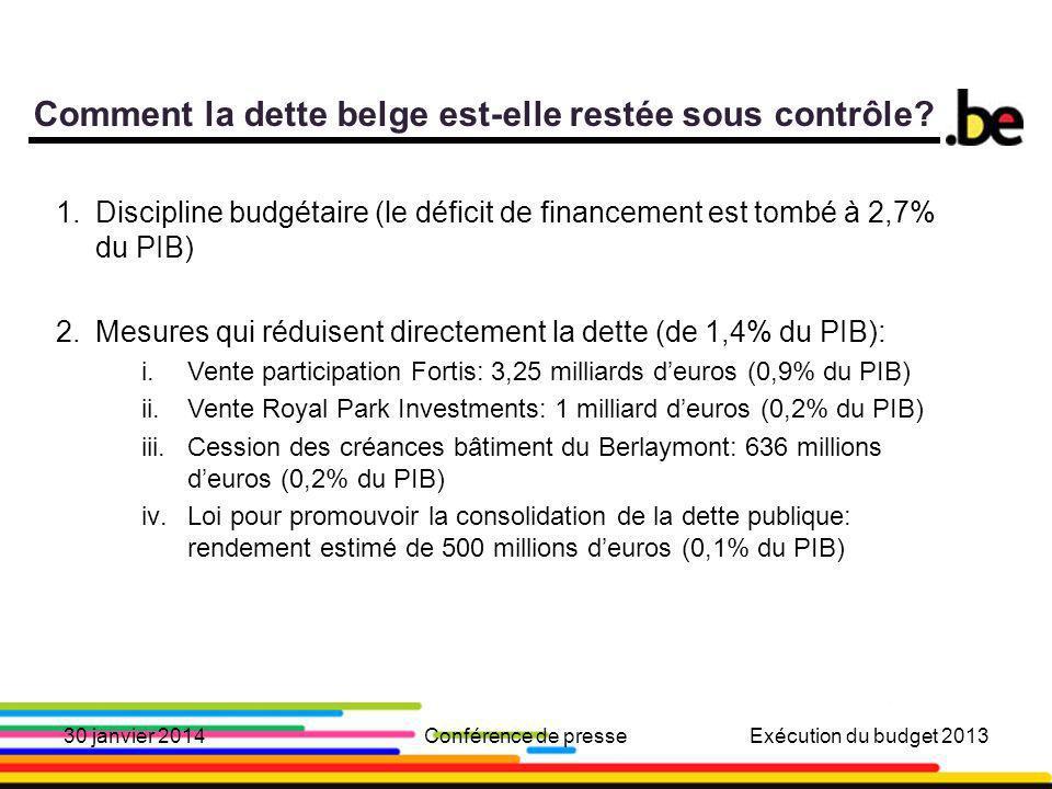 8 Comment la dette belge est-elle restée sous contrôle.