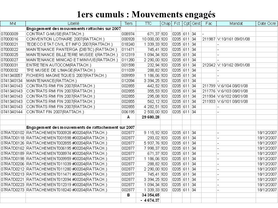 1ers cumuls : Mouvements engagés