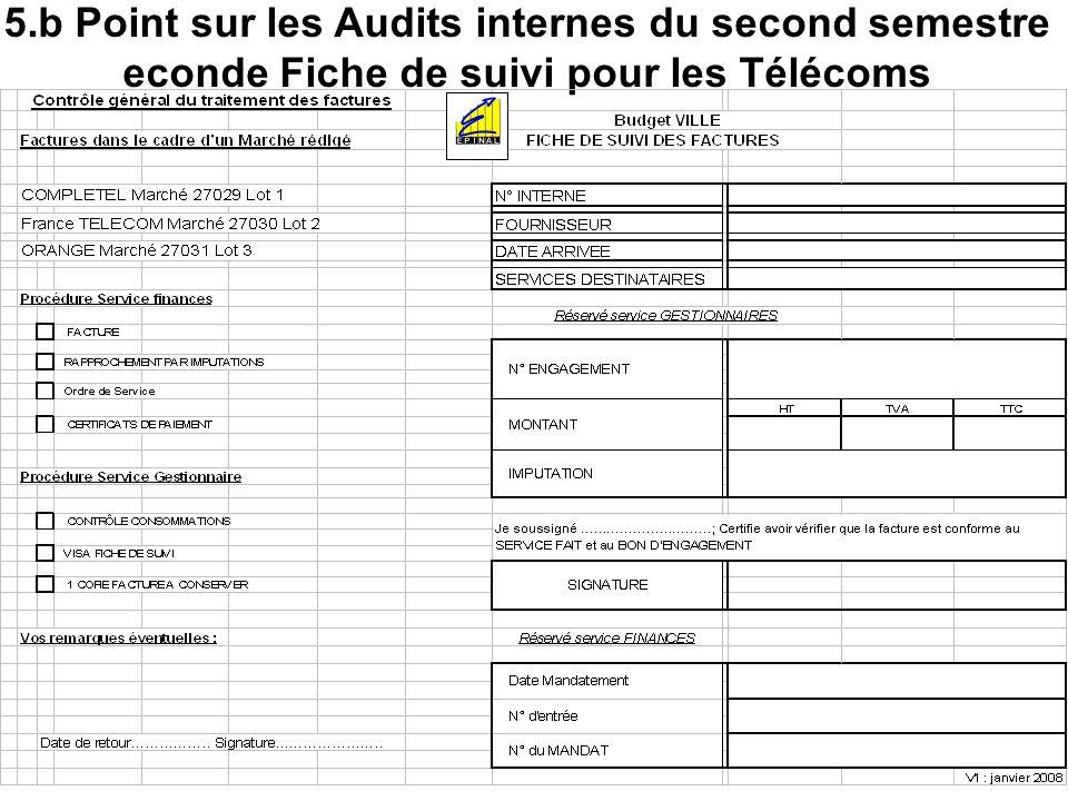 5.b Point sur les Audits internes du second semestre econde Fiche de suivi pour les Télécoms