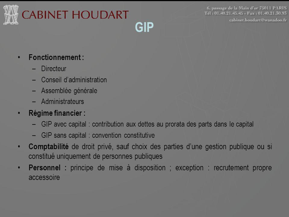 GIP Fonctionnement : –Directeur –Conseil dadministration –Assemblée générale –Administrateurs Régime financier : –GIP avec capital : contribution aux