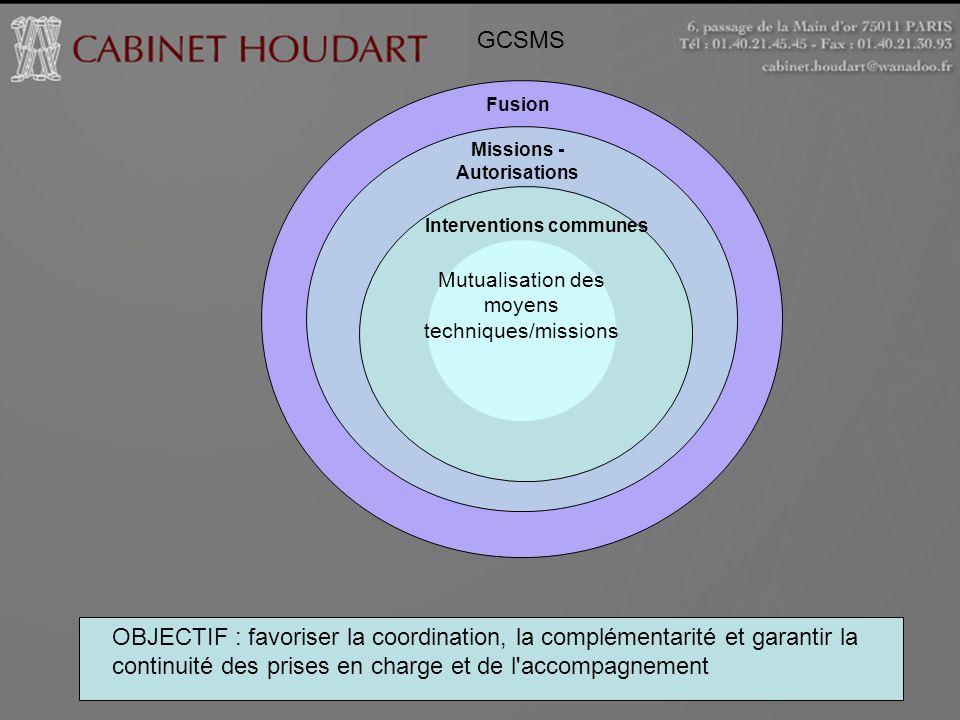 OBJECTIF : favoriser la coordination, la complémentarité et garantir la continuité des prises en charge et de l'accompagnement GCSMS Mutualisation des