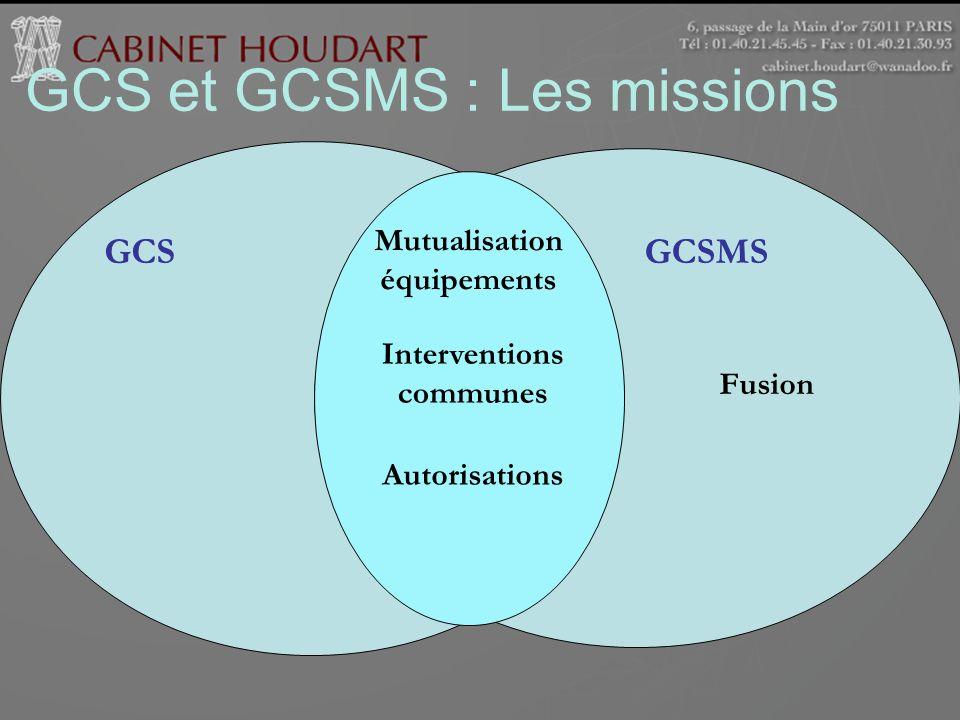GCS et GCSMS : Les missions Mutualisation équipements Interventions communes Autorisations Fusion GCSGCSMS