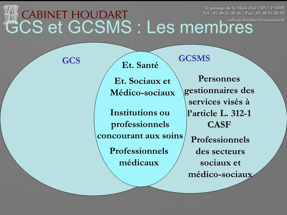 GCS et GCSMS : Les membres Et. Santé Et. Sociaux et Médico-sociaux Institutions ou professionnels concourant aux soins Professionnels médicaux Profess