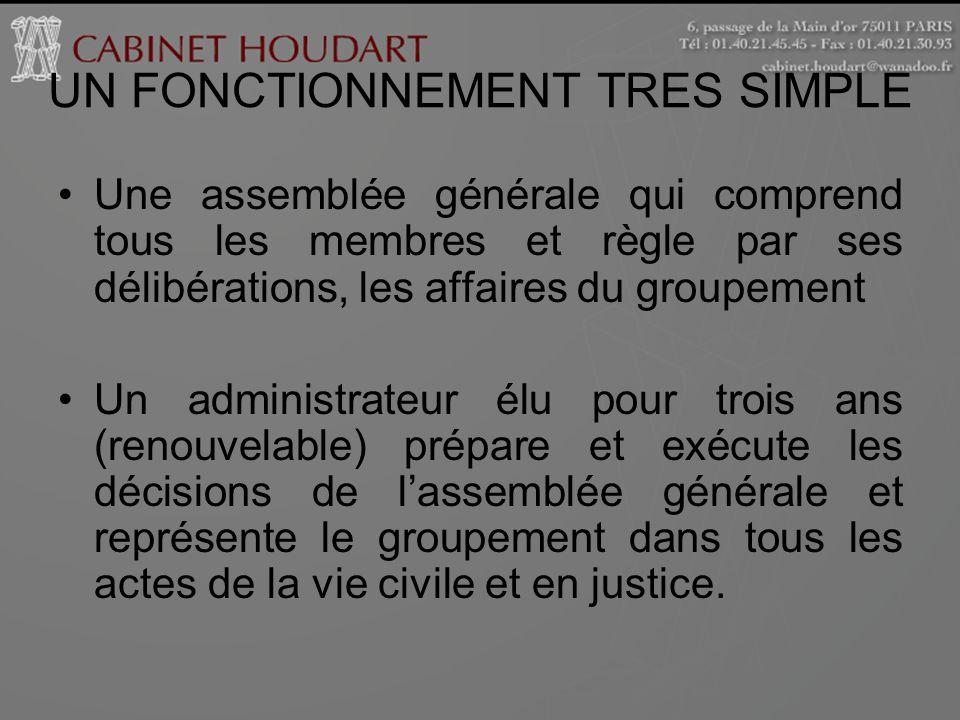 UN FONCTIONNEMENT TRES SIMPLE Une assemblée générale qui comprend tous les membres et règle par ses délibérations, les affaires du groupement Un admin