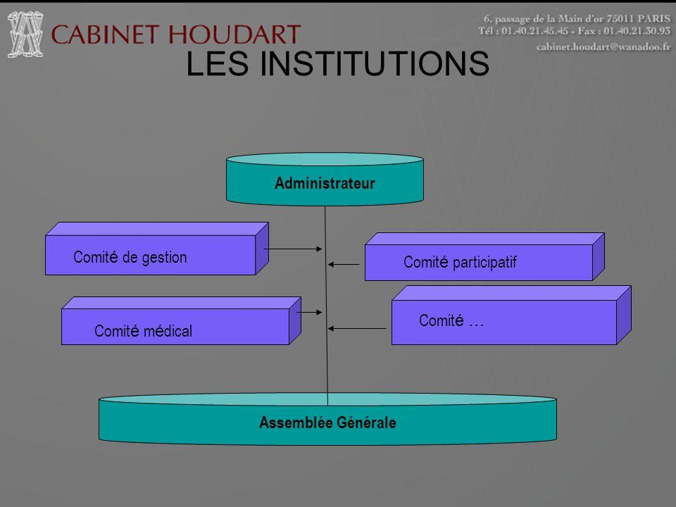 LES INSTITUTIONS Assemblée Générale Administrateur Comit é de gestion Comit é m é dical Comit é participatif Comit é …