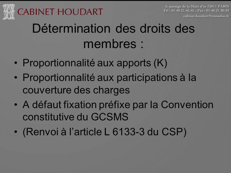 Détermination des droits des membres : Proportionnalité aux apports (K) Proportionnalité aux participations à la couverture des charges A défaut fixat