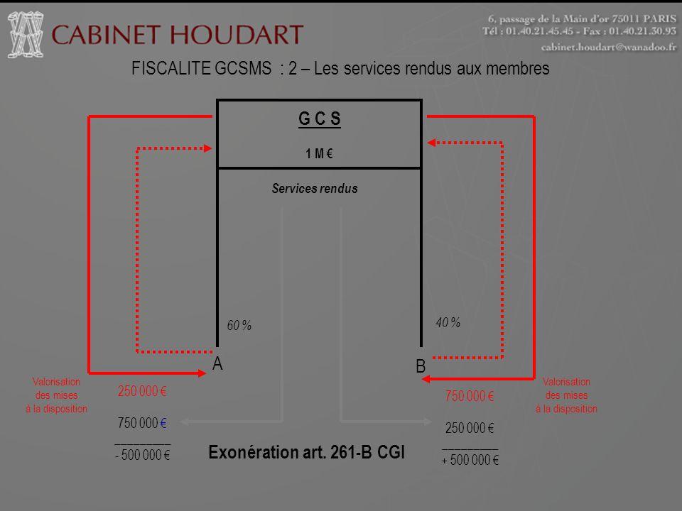 FISCALITE GCSMS : 2 – Les services rendus aux membres G C S 1 M A B 60 % 40 % 250 000 750 000 _________ - 500 000 Valorisation des mises à la disposit