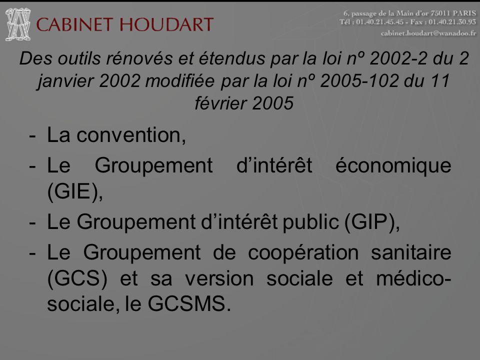 -La convention, -Le Groupement dintérêt économique (GIE), -Le Groupement dintérêt public (GIP), -Le Groupement de coopération sanitaire (GCS) et sa ve