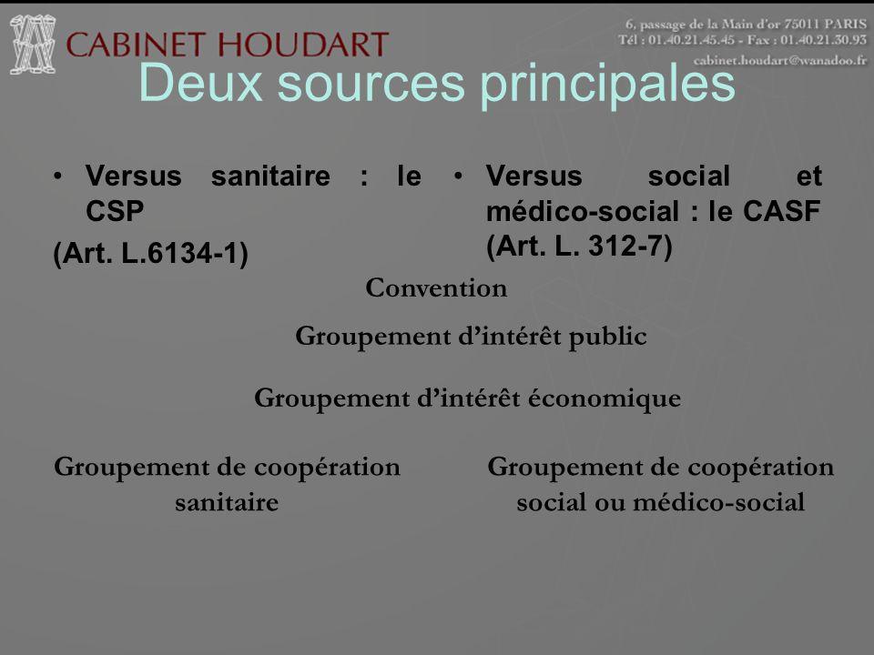 Deux sources principales Versus sanitaire : le CSP (Art. L.6134-1) Versus social et médico-social : le CASF (Art. L. 312-7) Convention Groupement dint