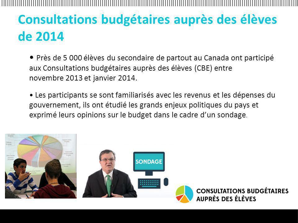 Consultations budgétaires auprès des élèves de 2014 Près de 5 000 élèves du secondaire de partout au Canada ont participé aux Consultations budgétaires auprès des élèves (CBE) entre novembre 2013 et janvier 2014.