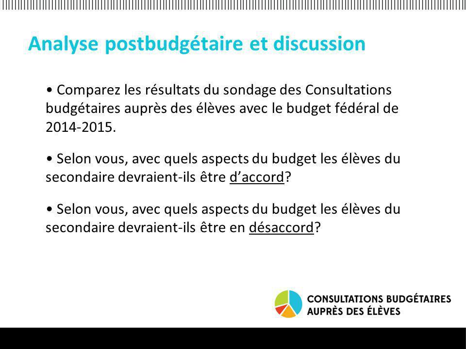 Analyse postbudgétaire et discussion Comparez les résultats du sondage des Consultations budgétaires auprès des élèves avec le budget fédéral de 2014-2015.