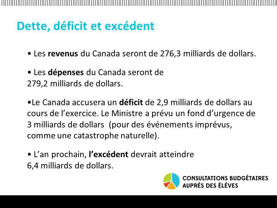 Dépenses Globalement, il y aura peu daugmentations des dépenses.