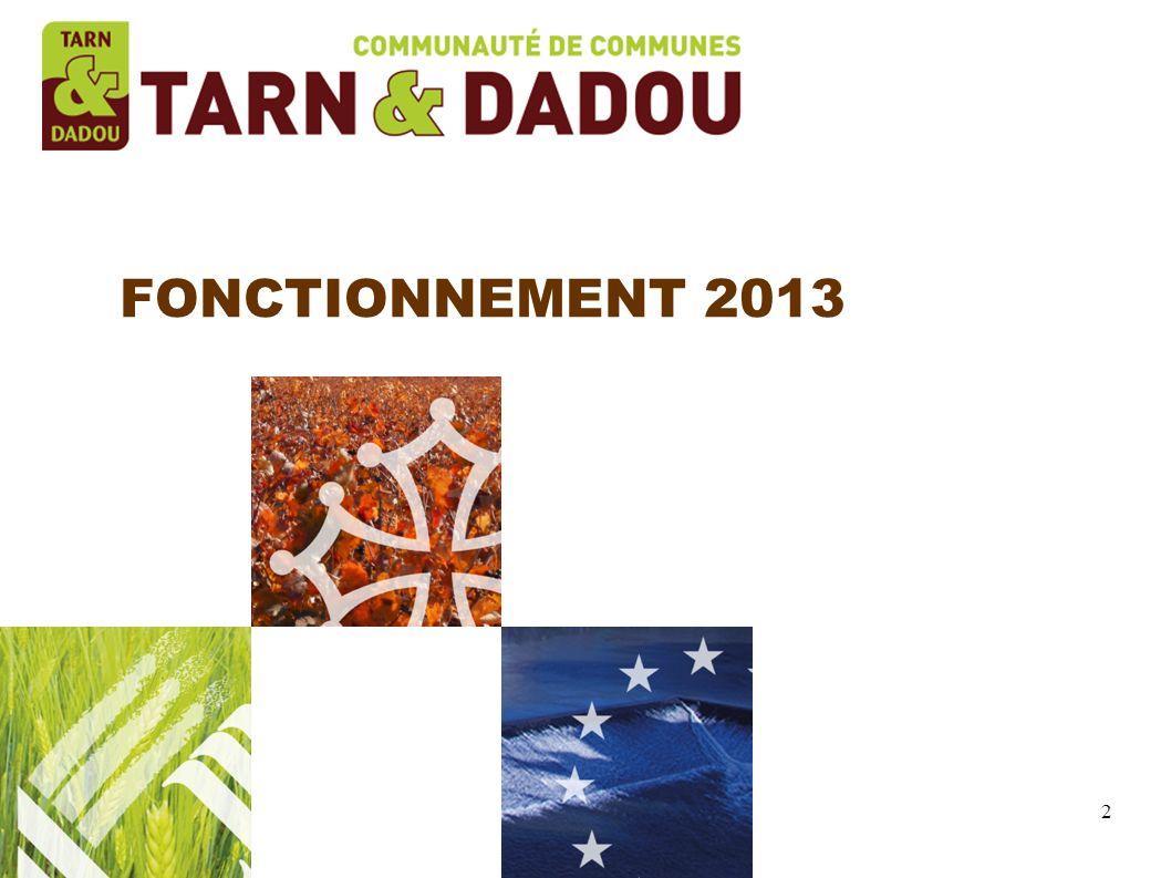 2 FONCTIONNEMENT 2013