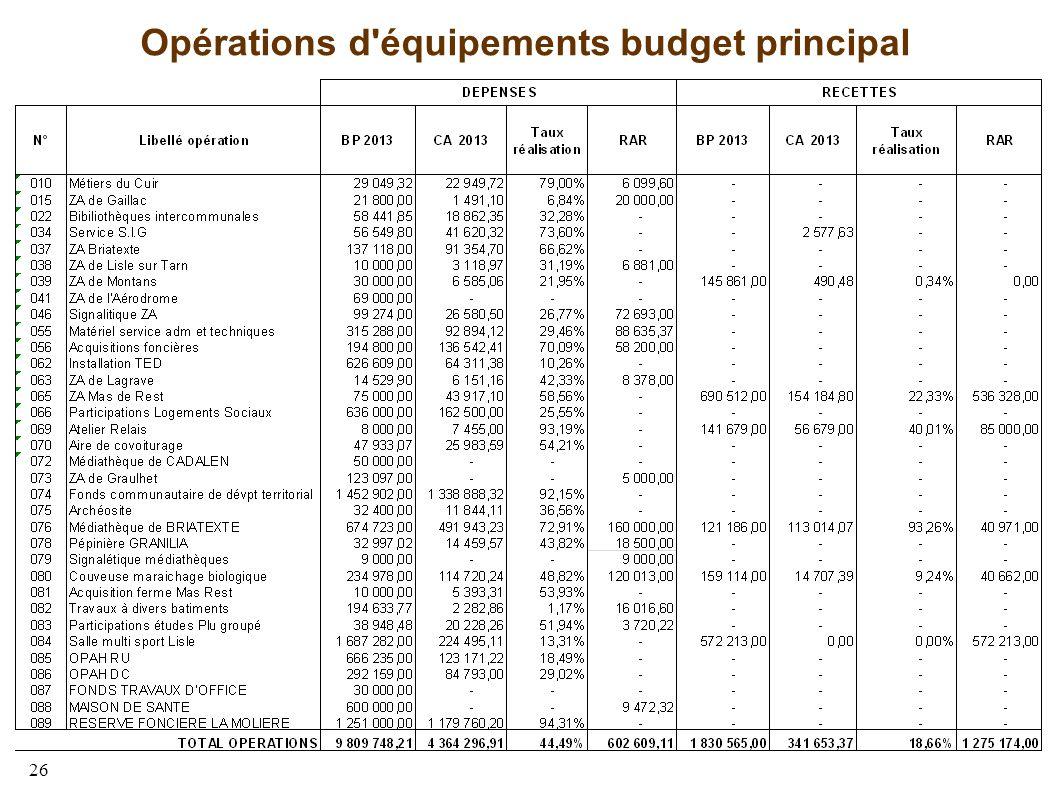 26 Opérations d équipements budget principal