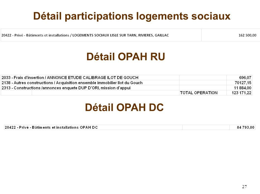27 Détail OPAH RU Détail OPAH DC Détail participations logements sociaux