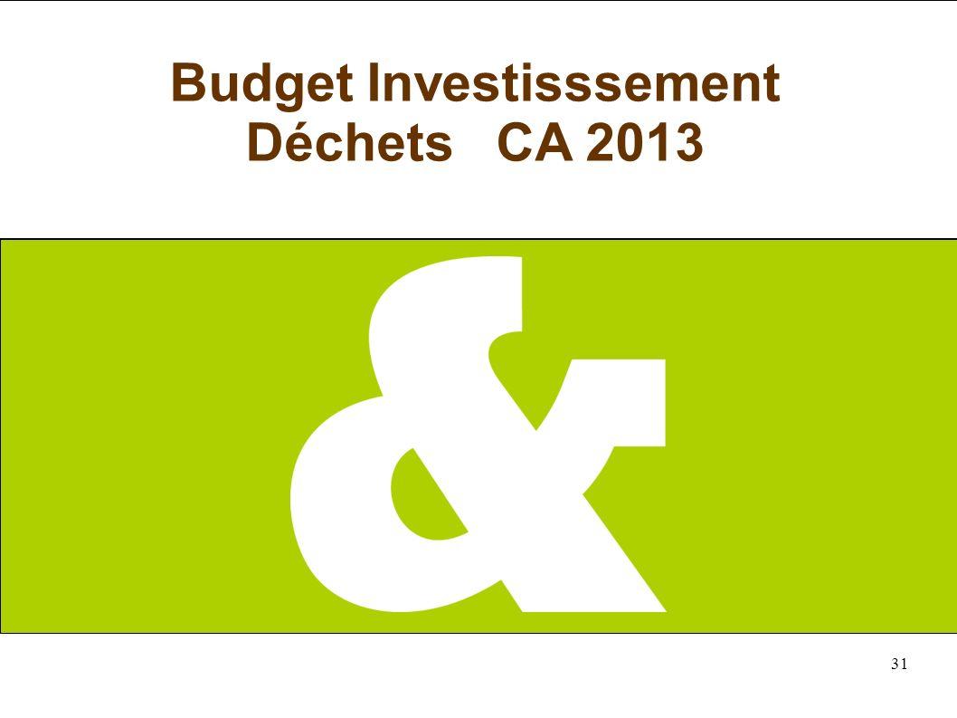 31 Budget Investisssement Déchets CA 2013