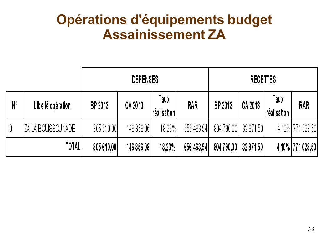 36 Opérations d équipements budget Assainissement ZA