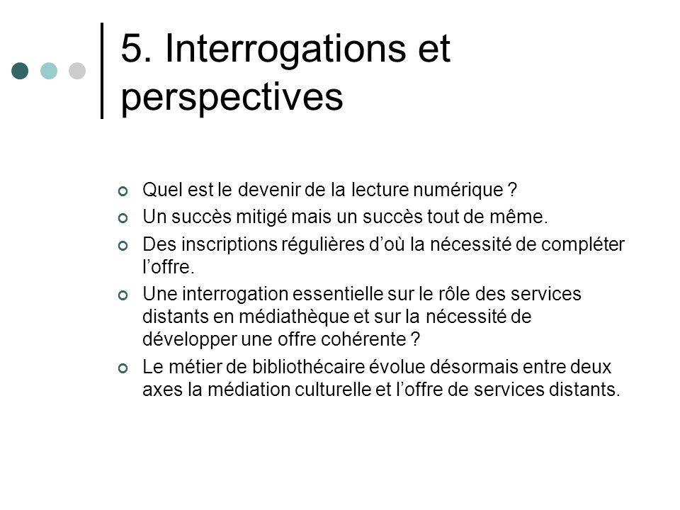 5. Interrogations et perspectives Quel est le devenir de la lecture numérique .