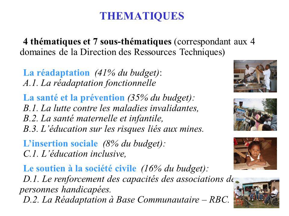 5 THEMATIQUES 4 thématiques et 7 sous-thématiques (correspondant aux 4 domaines de la Direction des Ressources Techniques) La réadaptation (41% du bud