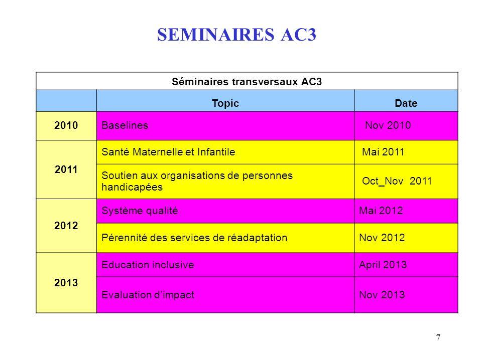 7 SEMINAIRES AC3 Séminaires transversaux AC3 TopicDate 2010Baselines Nov 2010 2011 Santé Maternelle et Infantile Mai 2011 Soutien aux organisations de