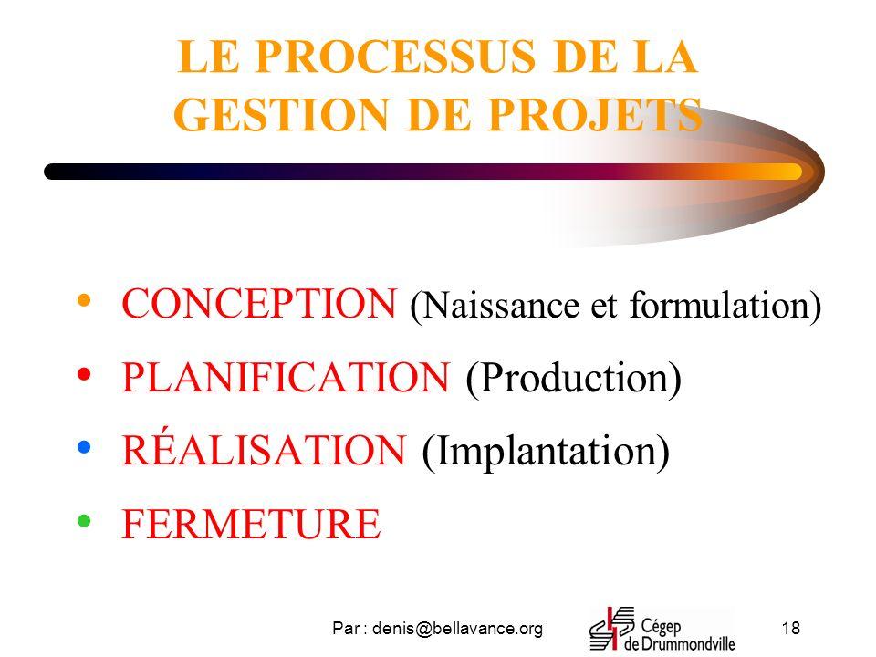 Par : denis@bellavance.org18 LE PROCESSUS DE LA GESTION DE PROJETS CONCEPTION (Naissance et formulation) PLANIFICATION (Production) RÉALISATION (Implantation) FERMETURE
