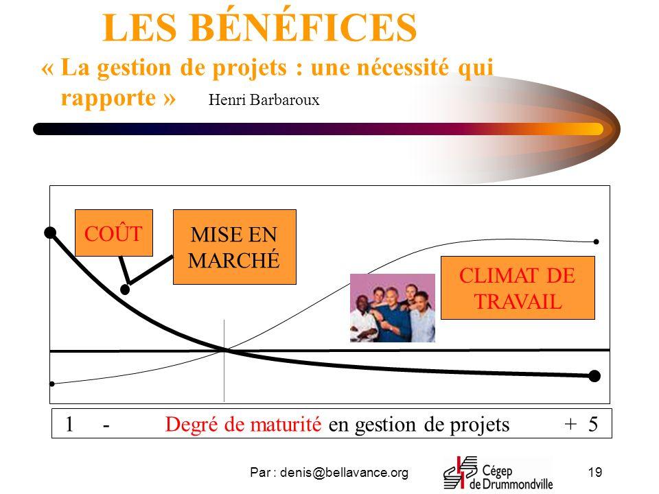 Par : denis@bellavance.org19 LES BÉNÉFICES « La gestion de projets : une nécessité qui rapporte » Henri Barbaroux 1 - Degré de maturité en gestion de projets + 5 COÛT MISE EN MARCHÉ CLIMAT DE TRAVAIL