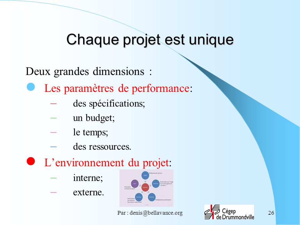 Par : denis@bellavance.org26 Chaque projet est unique Deux grandes dimensions : Les paramètres de performance: – des spécifications; – un budget; – le temps; – des ressources.