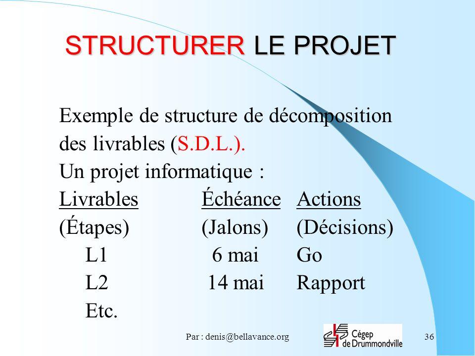 Par : denis@bellavance.org36 STRUCTURER LE PROJET Exemple de structure de décomposition des livrables (S.D.L.).