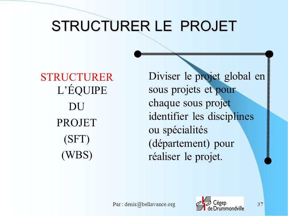 Par : denis@bellavance.org37 STRUCTURER LE PROJET STRUCTURER LÉQUIPE DU PROJET (SFT) (WBS) Diviser le projet global en sous projets et pour chaque sou