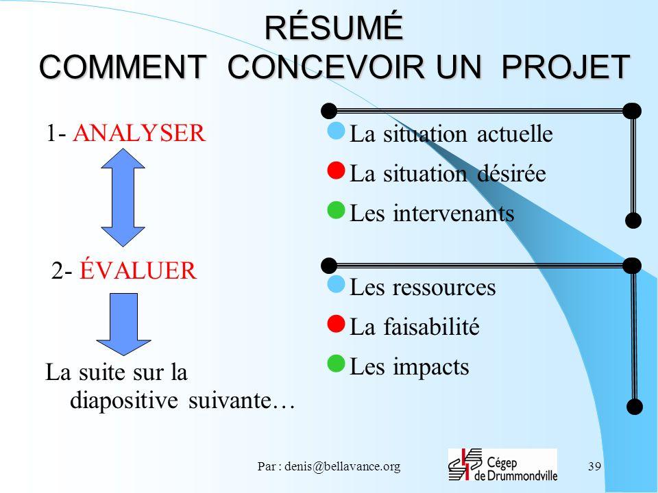 Par : denis@bellavance.org39 RÉSUMÉ COMMENT CONCEVOIR UN PROJET 1- ANALYSER 2- ÉVALUER La suite sur la diapositive suivante… La situation actuelle La