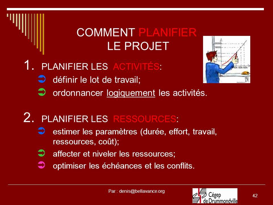 Par : denis@bellavance.org 42 COMMENT PLANIFIER LE PROJET 1. PLANIFIER LES ACTIVITÉS: définir le lot de travail; ordonnancer logiquement les activités