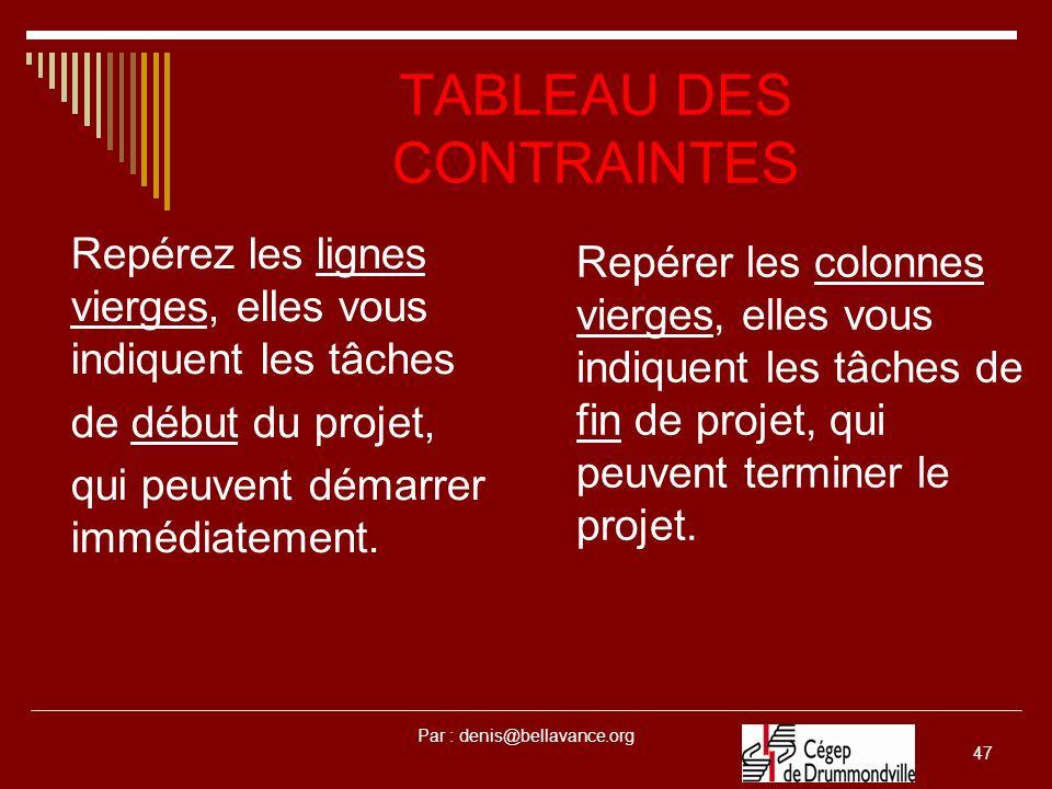 Par : denis@bellavance.org 47 TABLEAU DES CONTRAINTES Repérez les lignes vierges, elles vous indiquent les tâches de début du projet, qui peuvent déma
