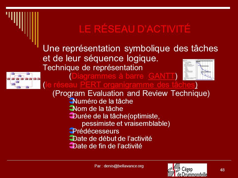 Par : denis@bellavance.org 48 LE RÉSEAU DACTIVITÉ Une représentation symbolique des tâches et de leur séquence logique. Technique de représentation (D