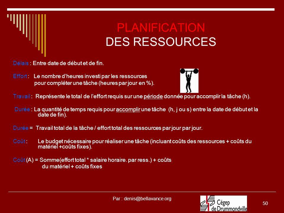 Par : denis@bellavance.org 50 PLANIFICATION DES RESSOURCES Délais : Entre date de début et de fin. Effort : Le nombre dheures investi par les ressourc