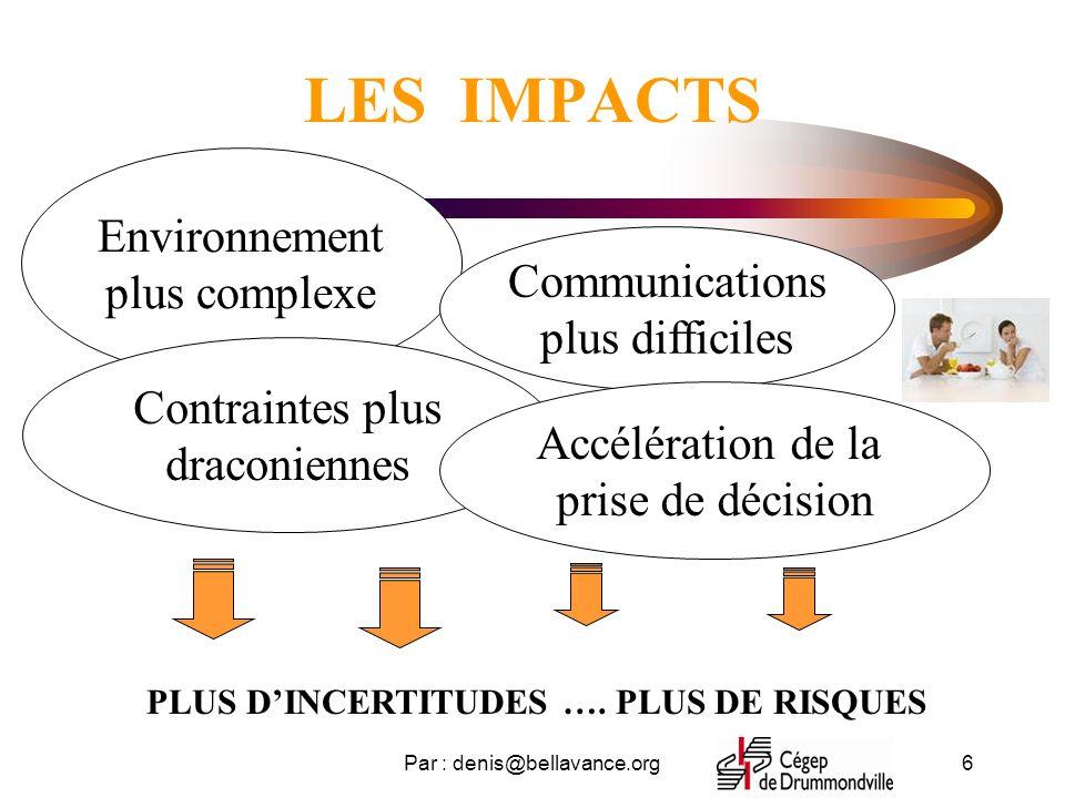 Par : denis@bellavance.org6 LES IMPACTS Environnement plus complexe Contraintes plus draconiennes Communications plus difficiles Accélération de la prise de décision PLUS DINCERTITUDES ….