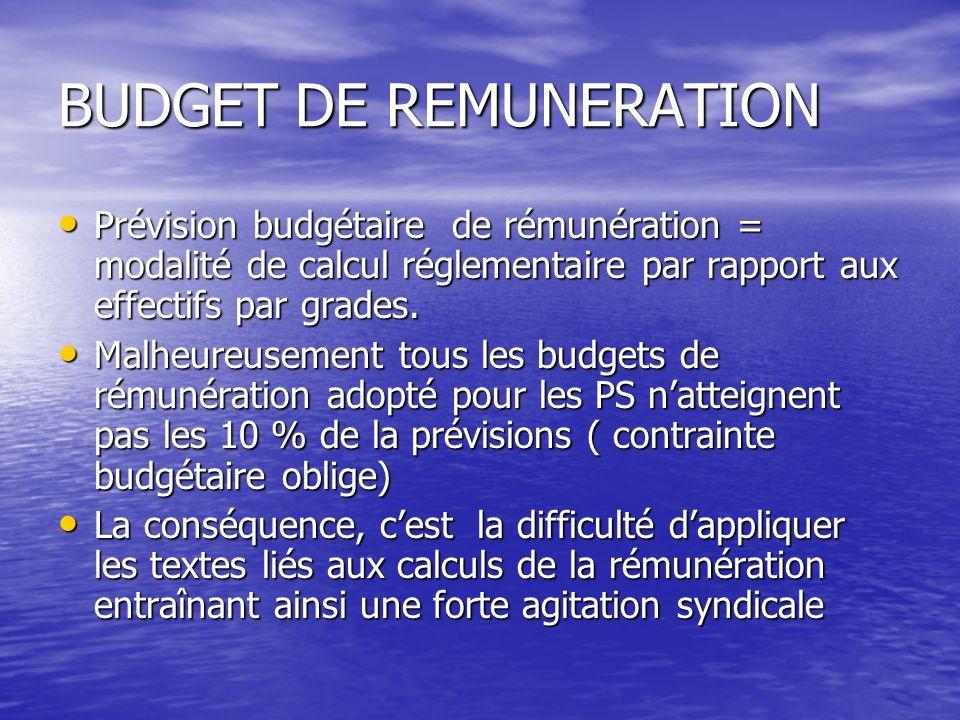BUDGET DE REMUNERATION Prévision budgétaire de rémunération = modalité de calcul réglementaire par rapport aux effectifs par grades.