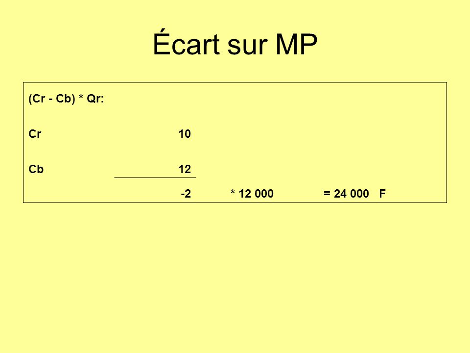 Écart sur MP (Cr - Cb) * Qr: Cr10 Cb12 -2* 12 000= 24 000F
