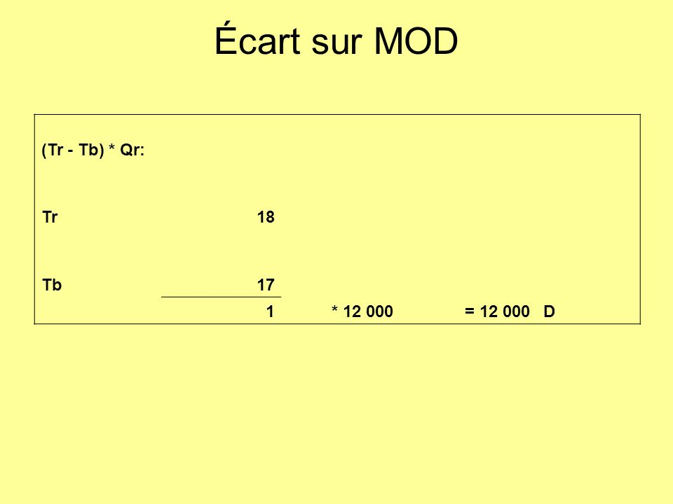 Écart sur MOD (Tr - Tb) * Qr: Tr18 Tb17 1* 12 000= 12 000D