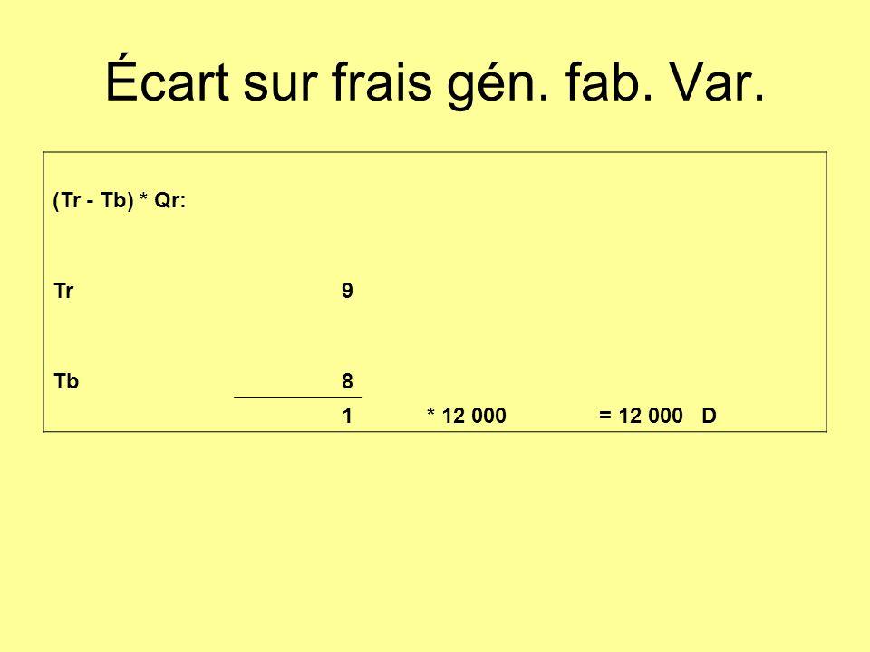Écart sur frais gén. fab. Var. (Tr - Tb) * Qr: Tr9 Tb8 1* 12 000= 12 000D