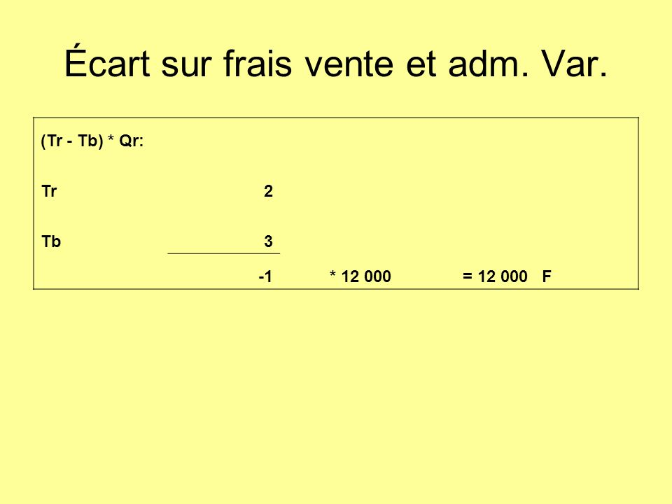 Écart sur frais vente et adm. Var. (Tr - Tb) * Qr: Tr2 Tb3 * 12 000= 12 000F