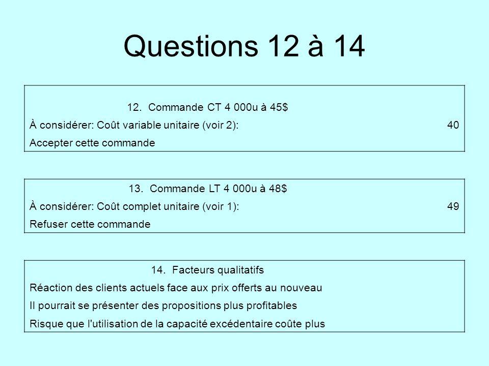 Questions 12 à 14 12.