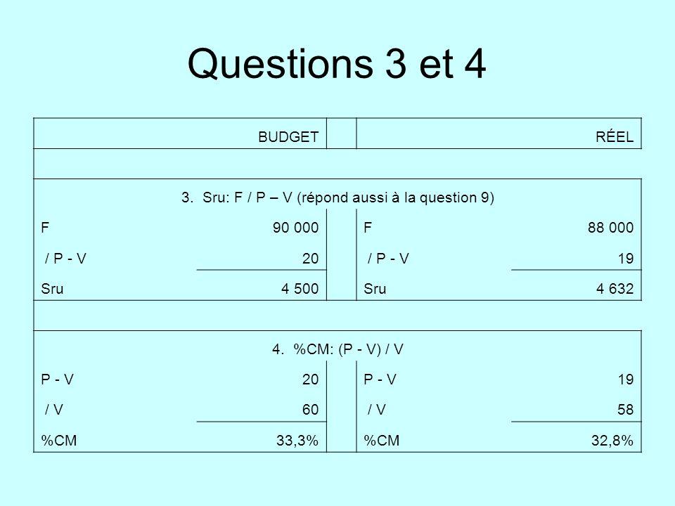 Questions 3 et 4 BUDGET RÉEL 3.