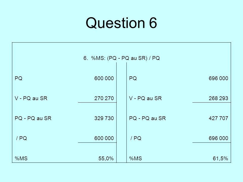 Question 6 6. %MS: (PQ - PQ au SR) / PQ PQ600 000 PQ696 000 V - PQ au SR270 V - PQ au SR268 293 PQ - PQ au SR329 730 PQ - PQ au SR427 707 / PQ600 000
