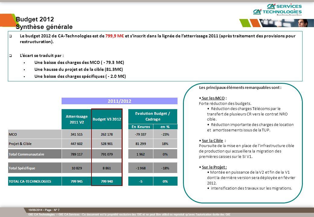 GIE CA Technologies – GIE CA Services - Ce document est la propriété exclusive des GIE et ne peut être utilisé ou reproduit qu avec l autorisation écrite des GIE 19/05/2014 Page : N° 8 Budget 2012 Répartition macro 2011/2012 Lannée 2011 a été centrée sur la réalisation et le déploiement du SI V1, la préparation des migrations avec la certification dynamique (CD1) des 3 CR pilotes et avec linitialisation des 7 CR suiveuses (CS1).