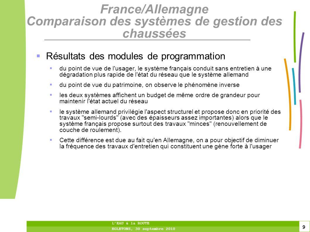 9 9 9 LEAU & la ROUTE EGLETONS, 30 septembre 2010 France/Allemagne Comparaison des systèmes de gestion des chaussées Résultats des modules de programm