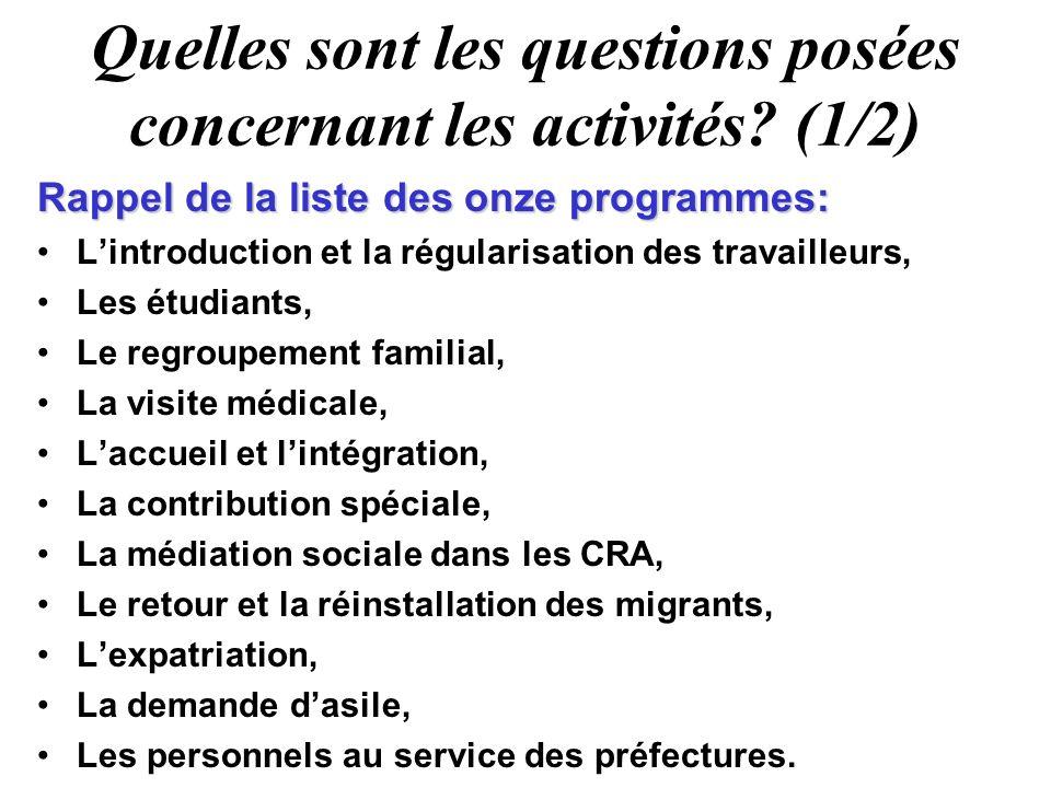 Quelles sont les questions posées concernant les activités? (1/2) Rappel de la liste des onze programmes: Lintroduction et la régularisation des trava