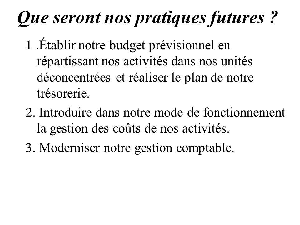Que seront nos pratiques futures ? 1.Établir notre budget prévisionnel en répartissant nos activités dans nos unités déconcentrées et réaliser le plan