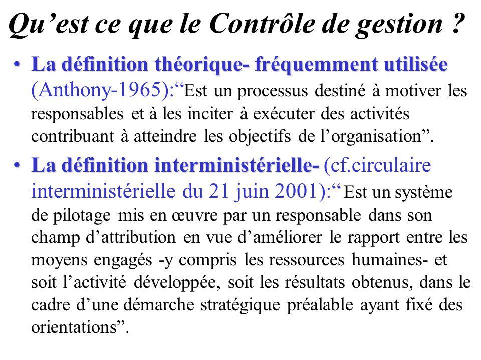Quest ce que le Contrôle de gestion ? La définition théorique- fréquemment utiliséeLa définition théorique- fréquemment utilisée (Anthony-1965): Est u